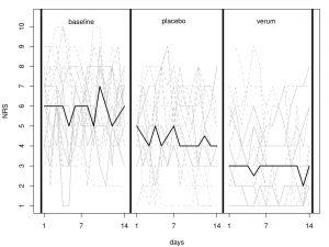 maschineles lernen mit r